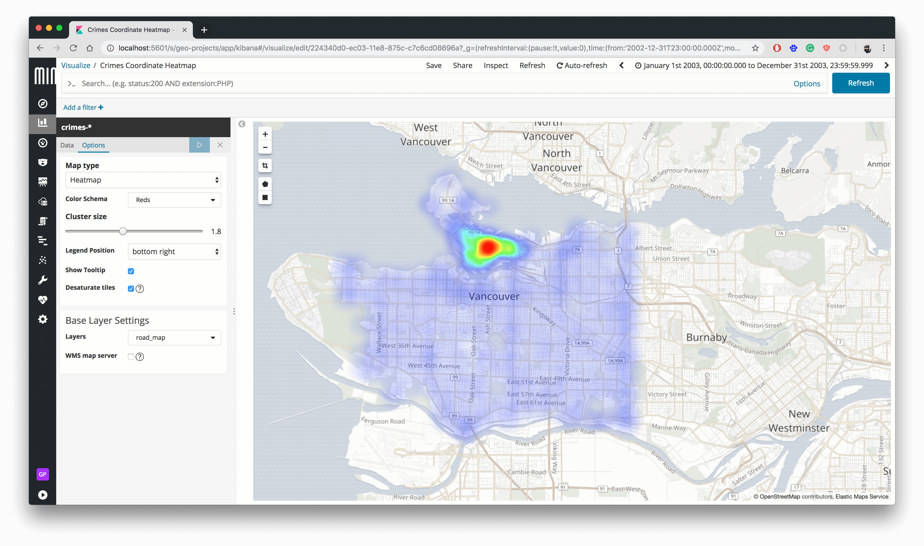 Kibana Coordinate Heat Map