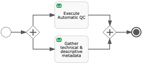 Process Metadata collection and automatic quality control