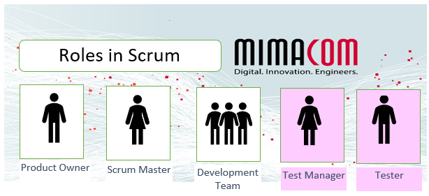 Scrum roles wWith added test roles
