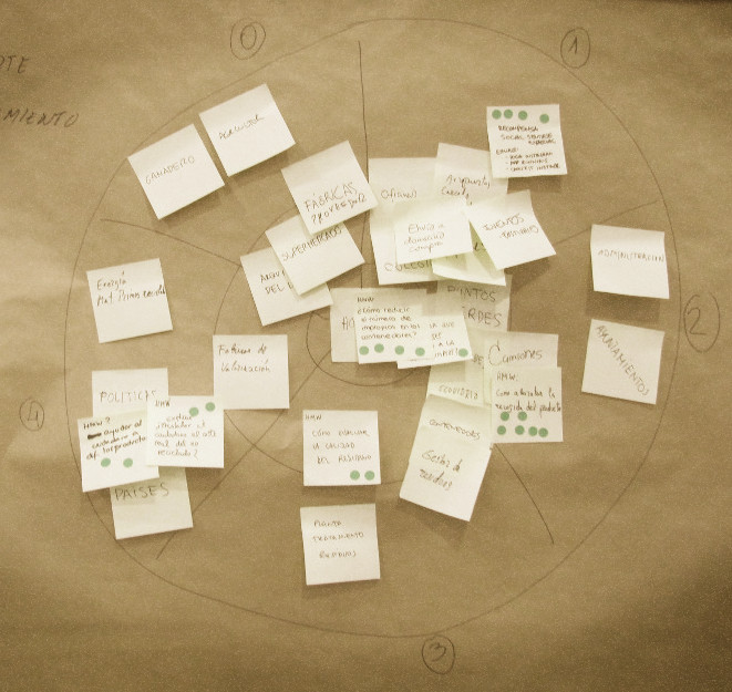 Stakeholders map + How Might We